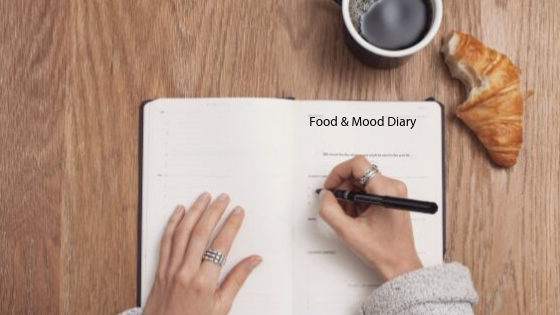 Food Tracking: How to Make it Work for You